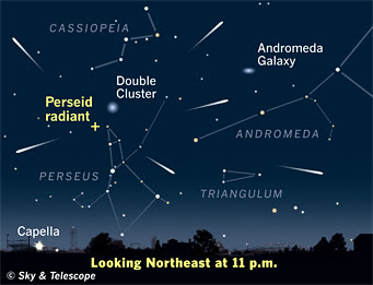 Perseid Meteor Shower: Annual Show Hits The Night Sky This Weekend