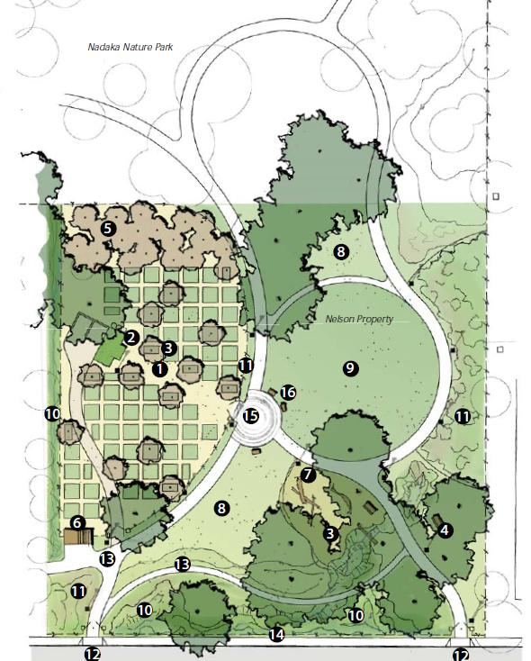 City Council Approves Nelson Property Neighborhood Park